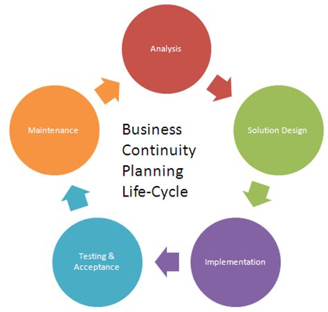 Contoh business plan cafe sederhana