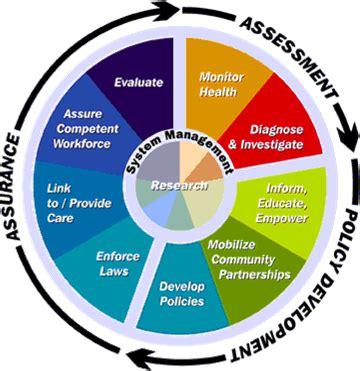 Contoh Proposal Usaha Bisnis Terbaru Business Plan
