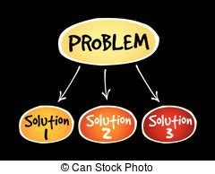 Problem solving state of mind